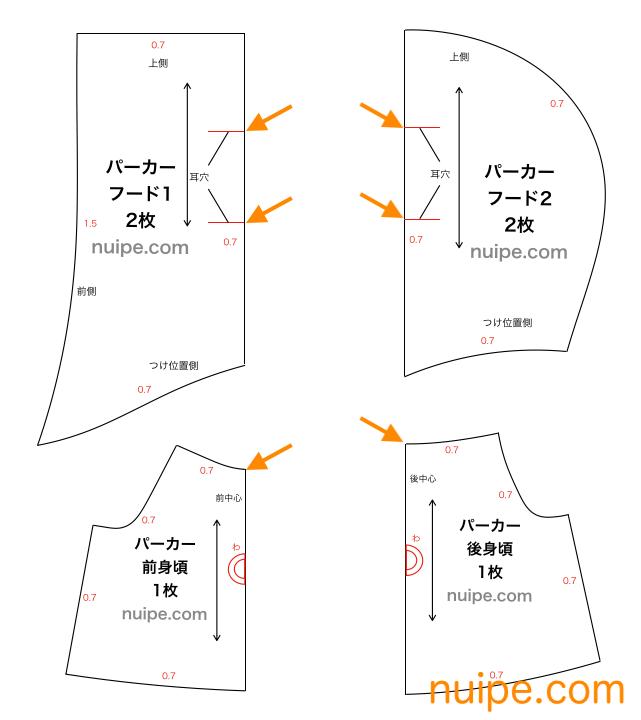 型紙の印の位置