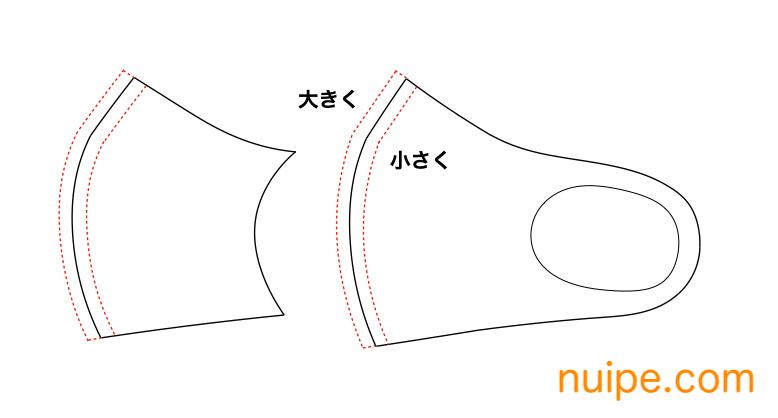 マスクの型紙サイズ調整